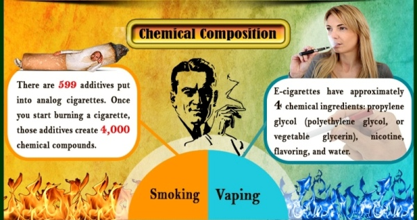 vaping-vs-smoking-chemical-composition